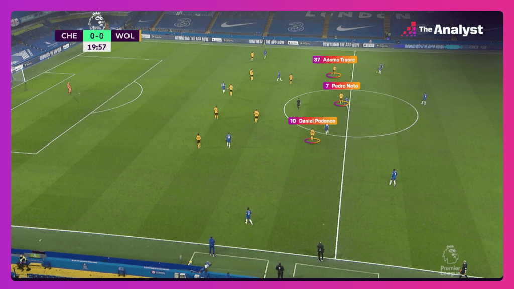 wolves attackers rotated positions