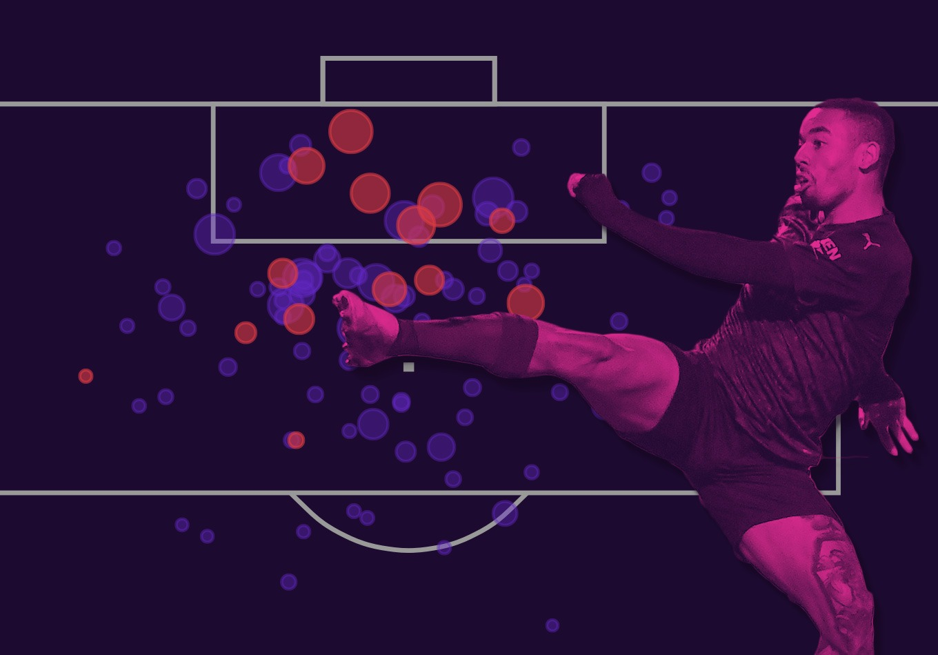 What Are Expected Goals (xG)?