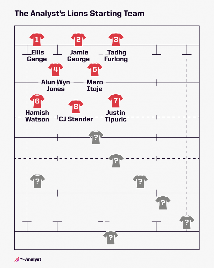 2021 Lions Squad - Analyst Lineup