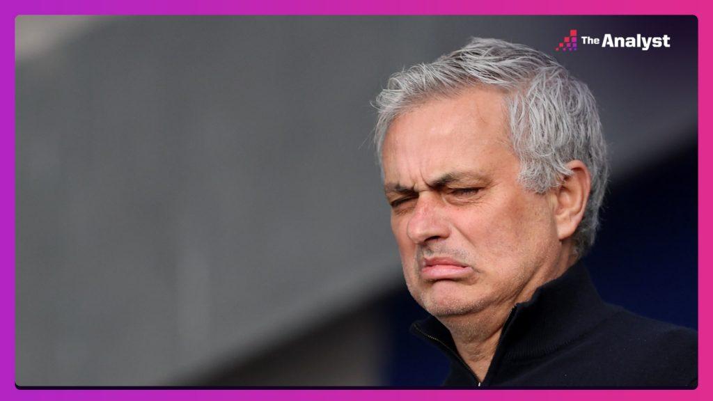 Premier League Season Review - April - Farewell Jose
