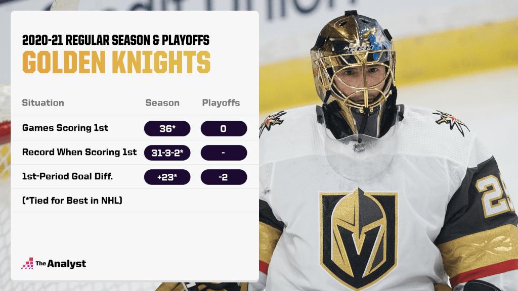 Golden Knights regular season and playoff breakdown