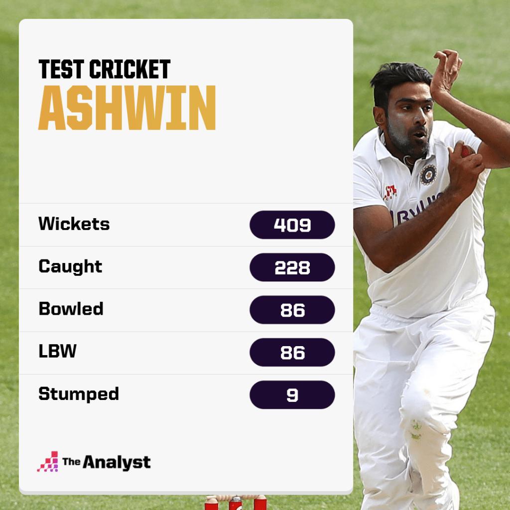 Ashwin Test wickets