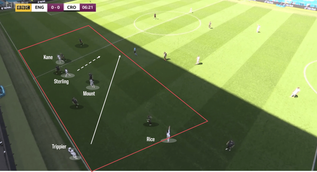 England Throw In example 3 - Phase 1