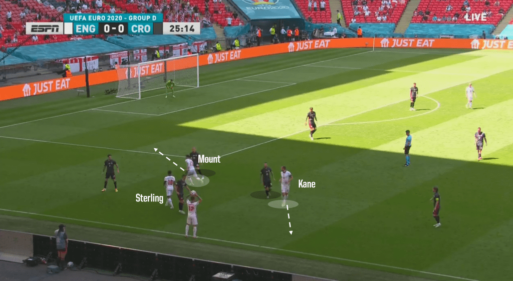 England Throw In - Phase 1