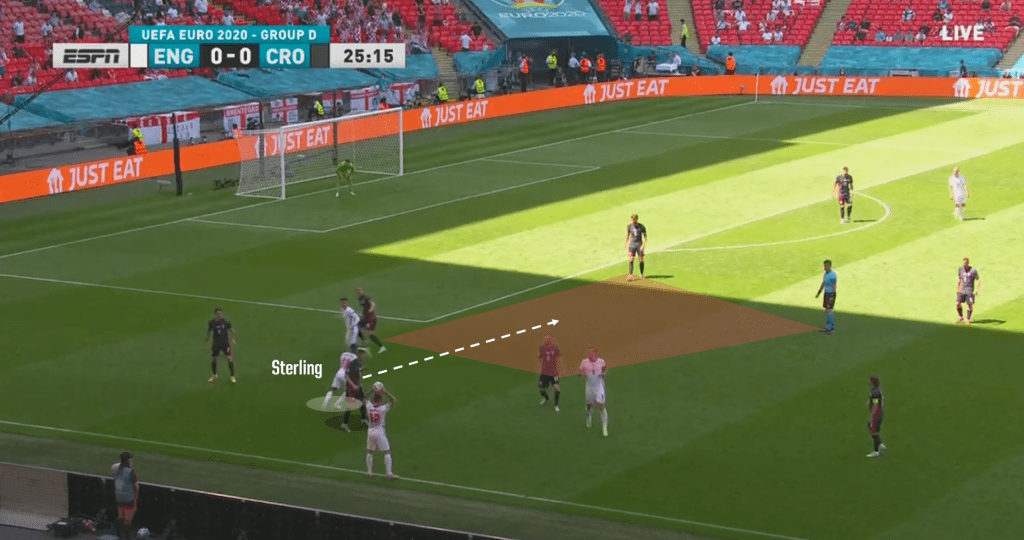 England Throw In - Phase 2