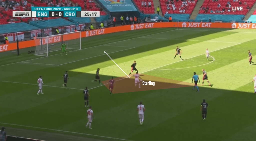 England Throw In - Phase 3