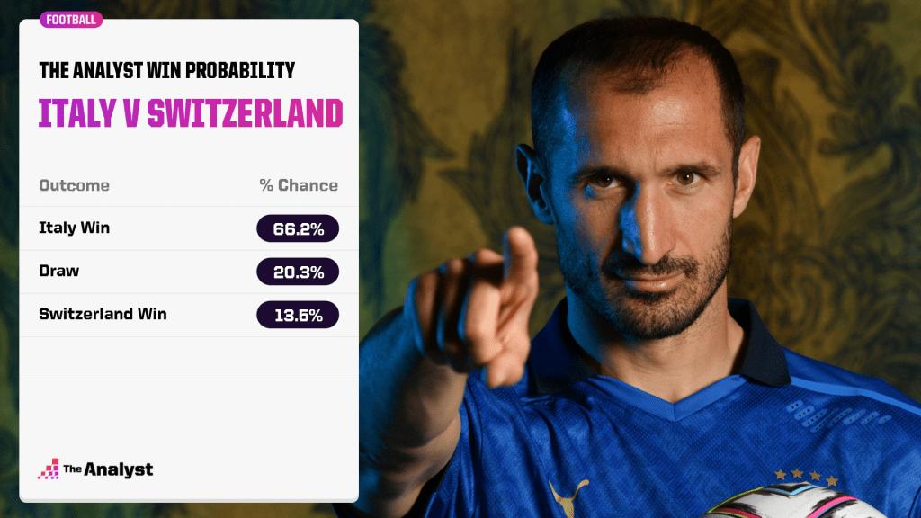 Italy v Switzerland prediction