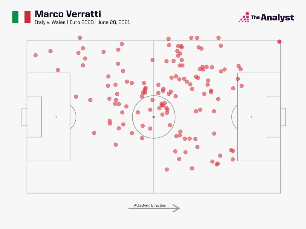 Marco Verrati touch map, blog