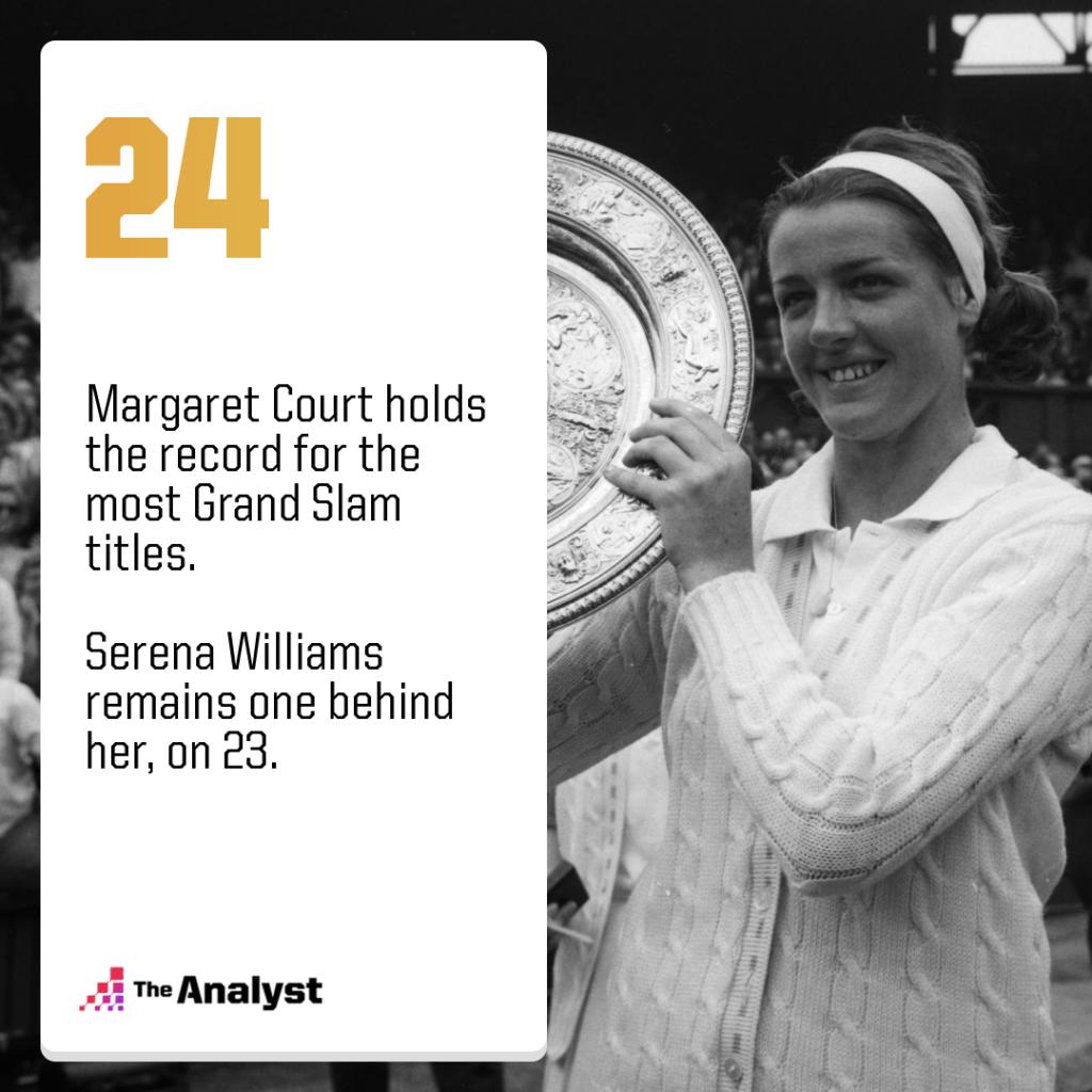 Margaret Court 24 Grand Slam titles