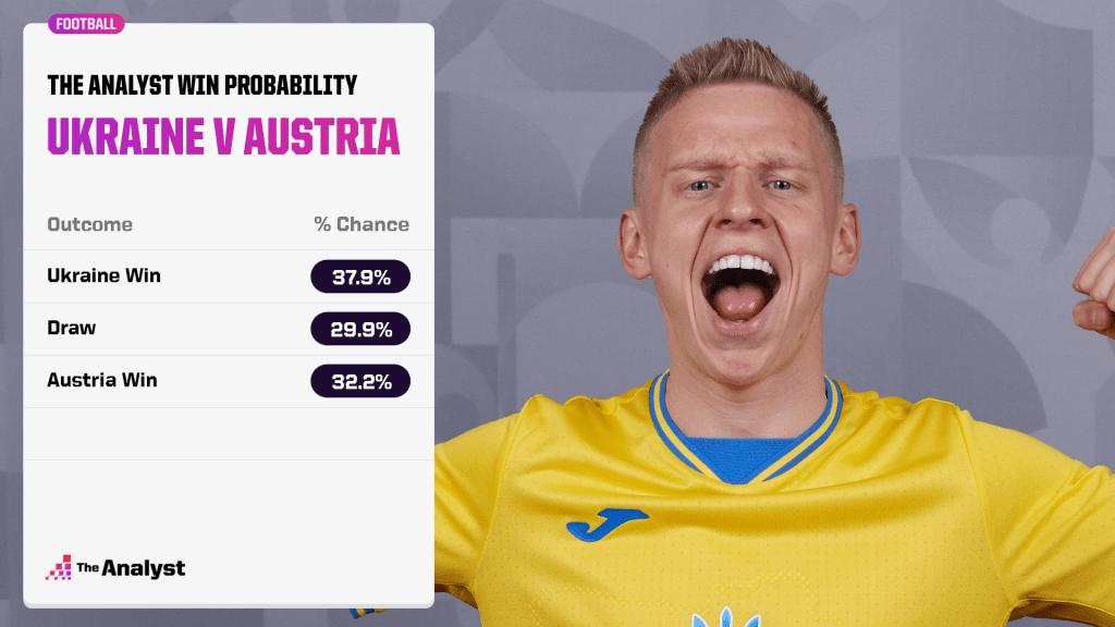 ukraine-win-probability-austria