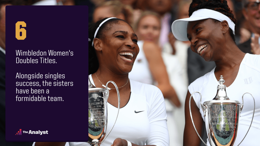 Williams Sisters Wimbledon Doubles Titles