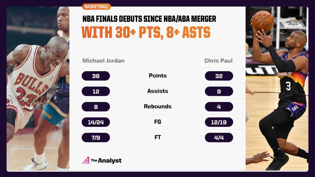 NBA Finals Debut Chris Paul Michael Jordan