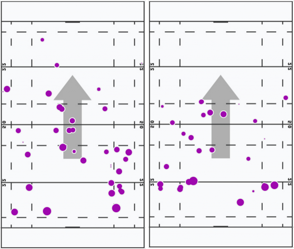 First test kick location, both sides