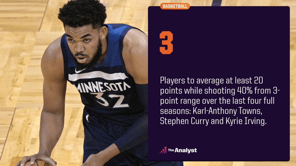 Karl-Anthony Towns' place in recent history