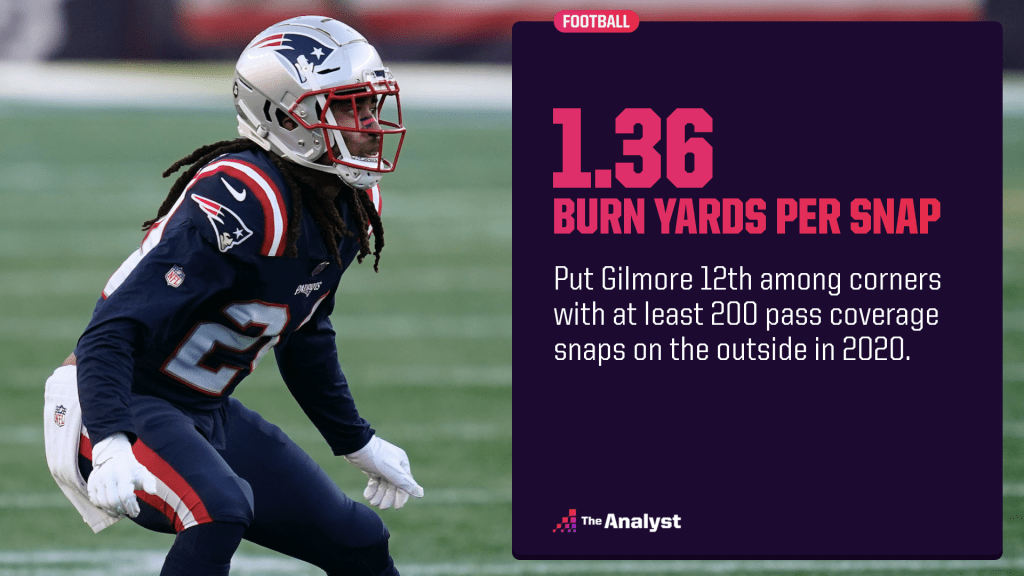 Stephon Gilmore burn yards per snap