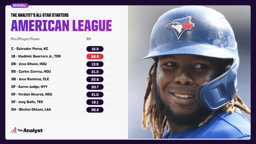 the AL All-star starters