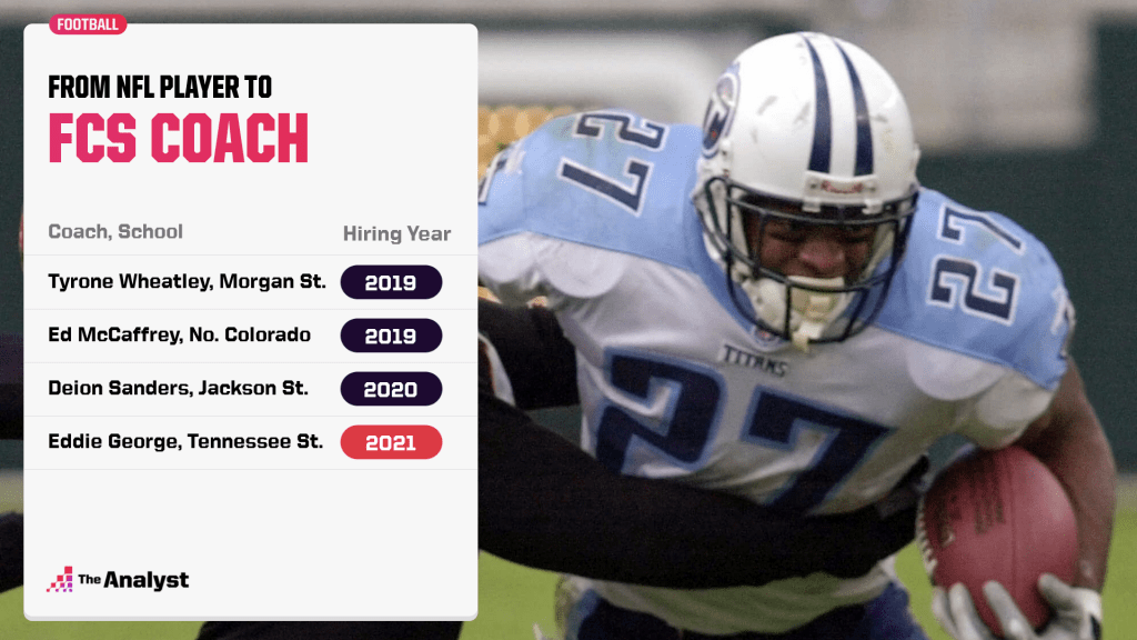from NFL player to FCS coach