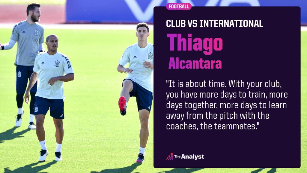 thiago-quote-club-vs-international