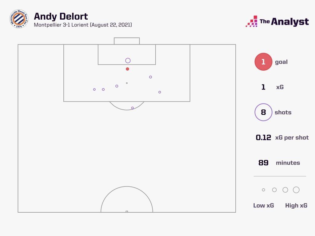 Andy Delort vs Lorient