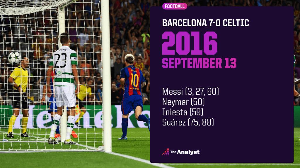 Barcelona 7-0 Celtic