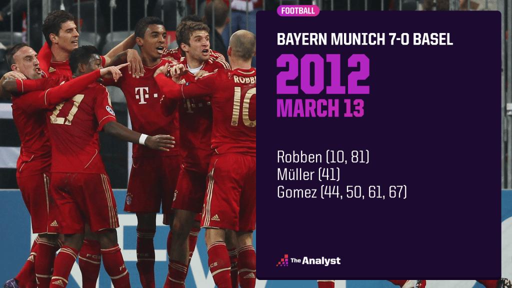 Bayern 7-0 Basel