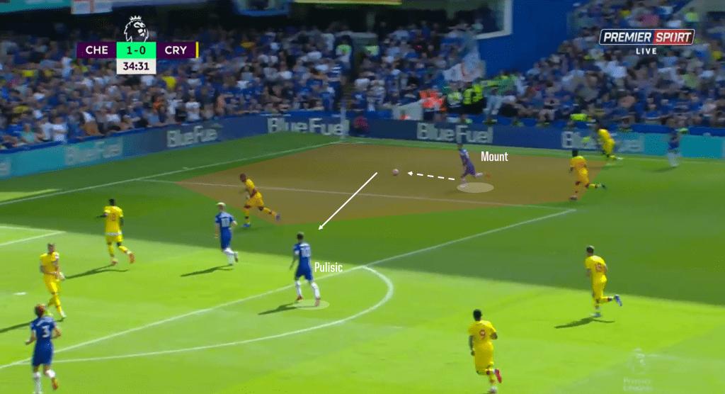 Chelsea Wingbacks example 3