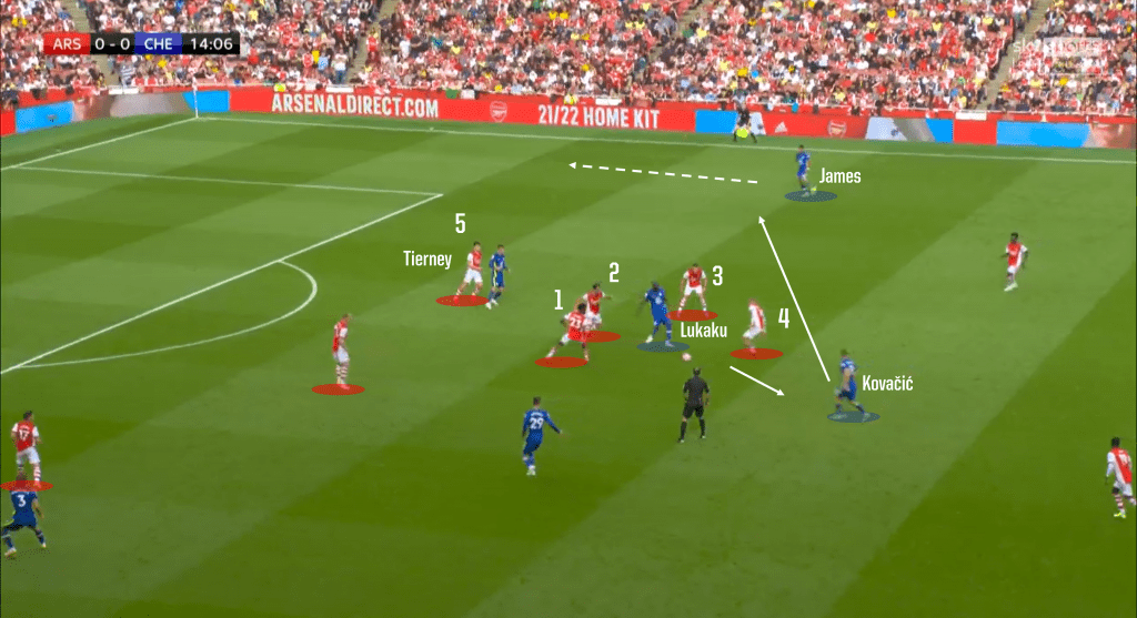 Chelsea's width