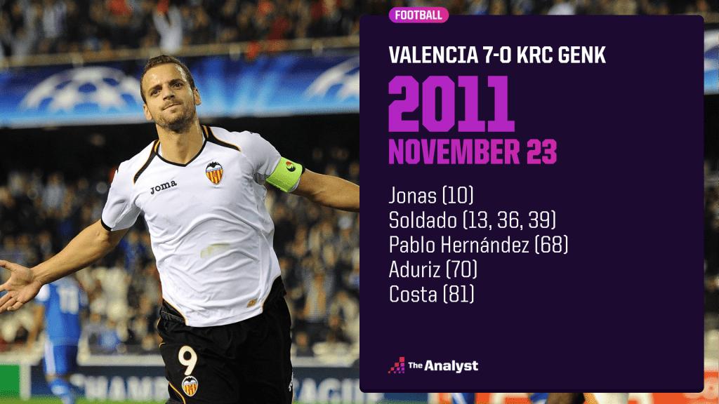Valencia 7-0 Genk