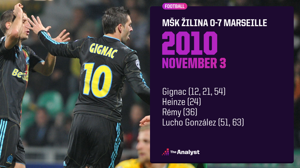 Zilina 0-7 Marseille