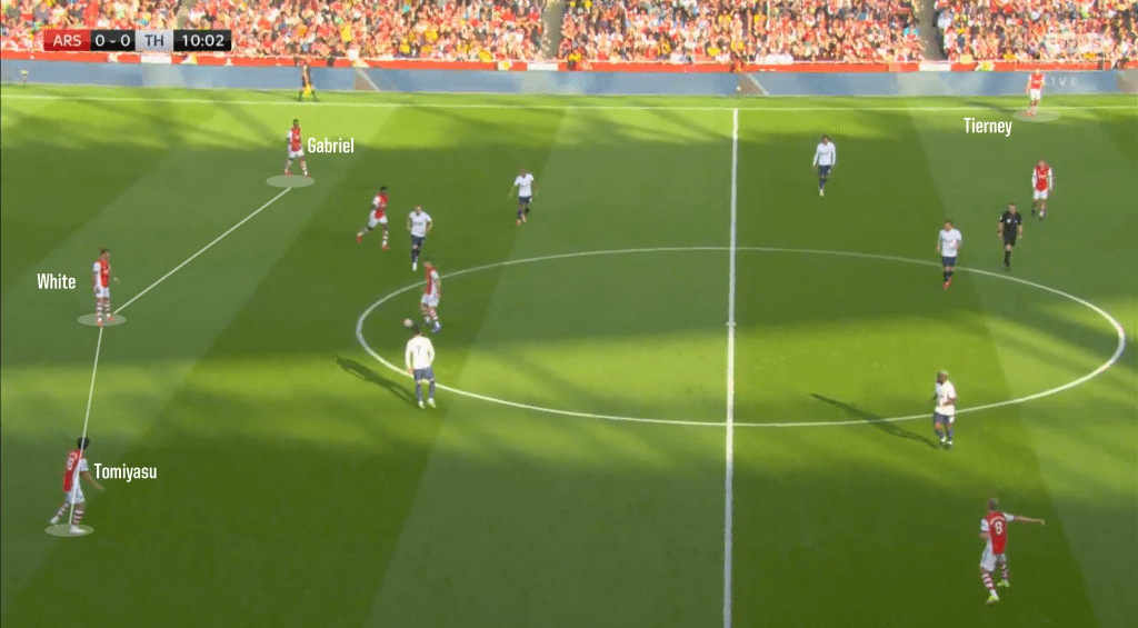 Arsenal defensive set up in possession