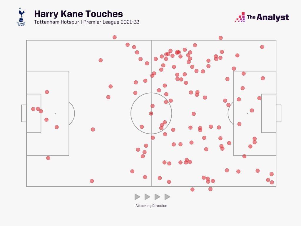 Harry Kane touch map PL season
