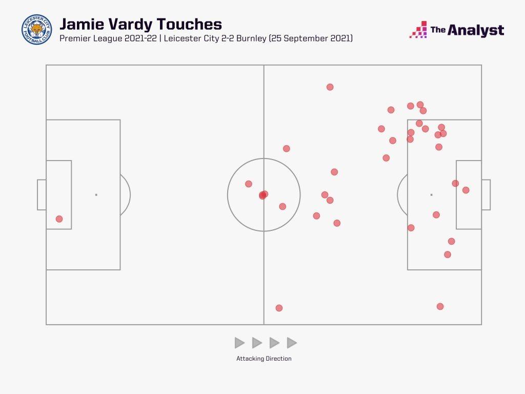 Jamie Vardy vs Burnley