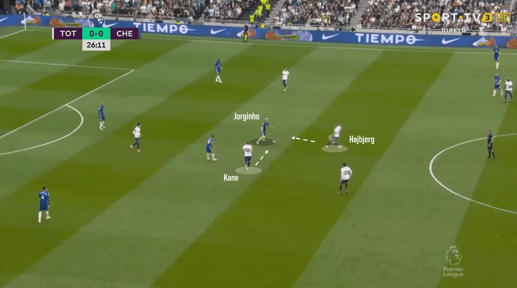Jorginho receiving ball in tight spaces sequence 1