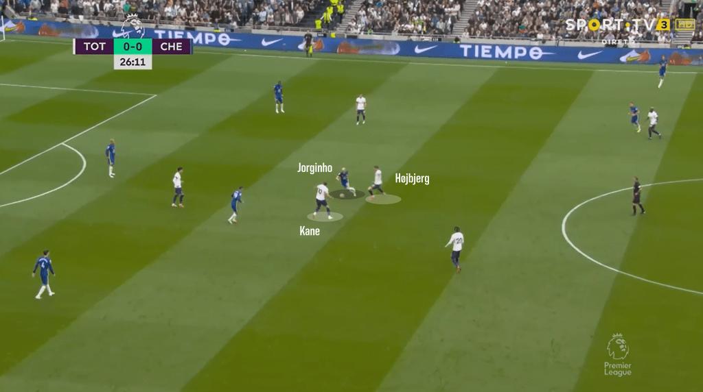 Jorginho receiving ball in tight spaces sequence 2