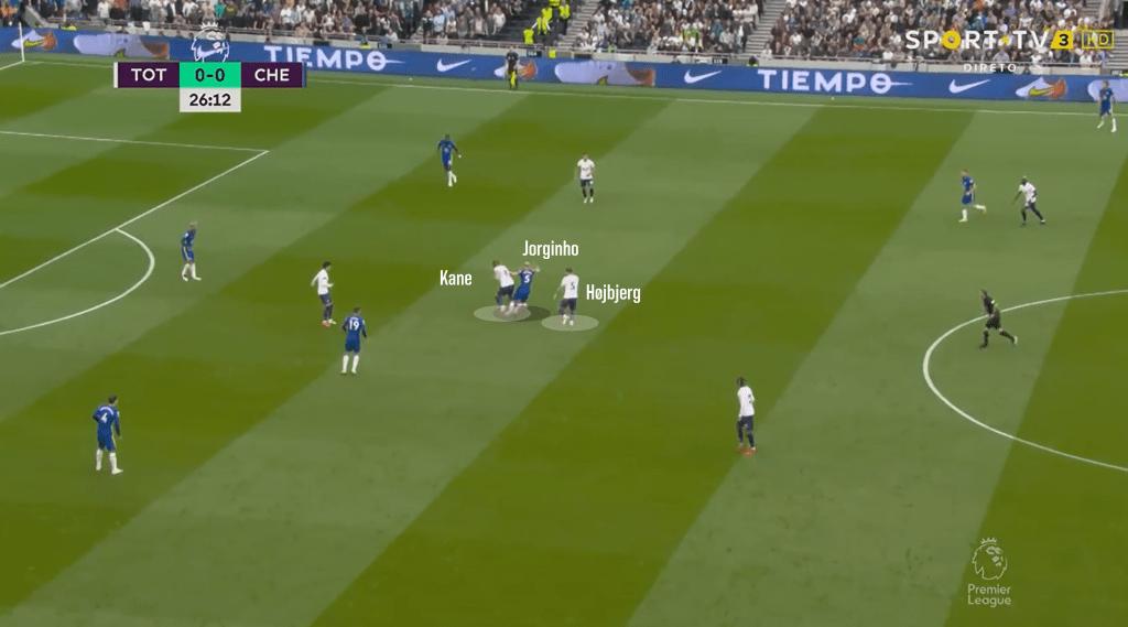 Jorginho receiving ball in tight spaces sequence 3