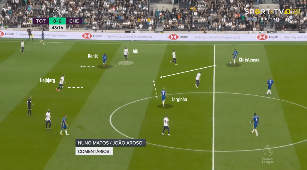 Kante build up to first goal sequence 1
