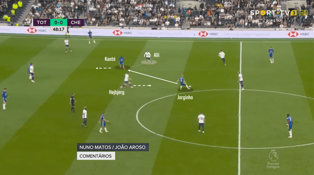 Kante build up to first goal sequence 2