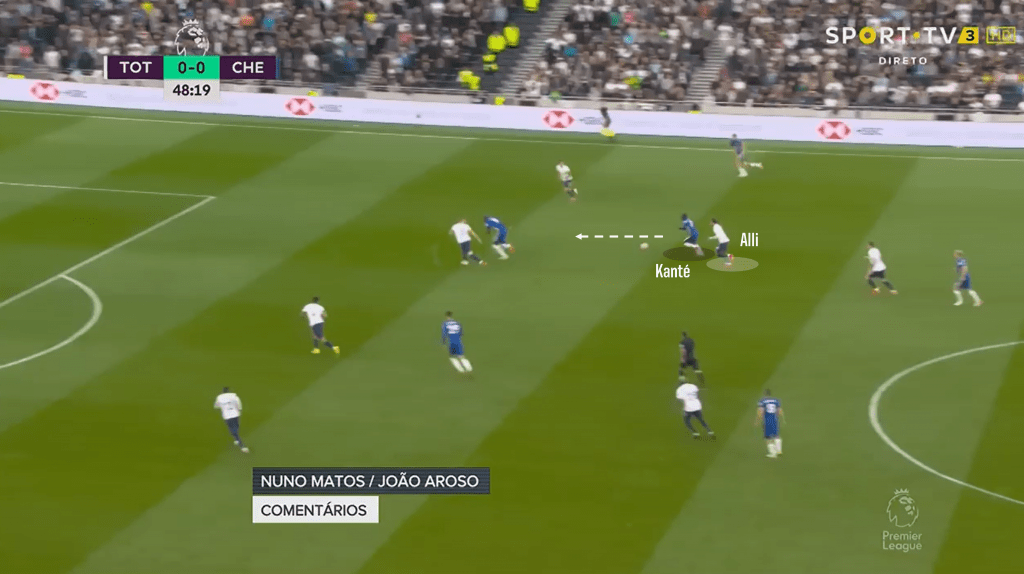 Kante build up to first goal sequence 3