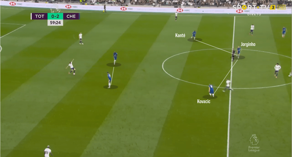 Kante giving Chelsea an extra body in midfield