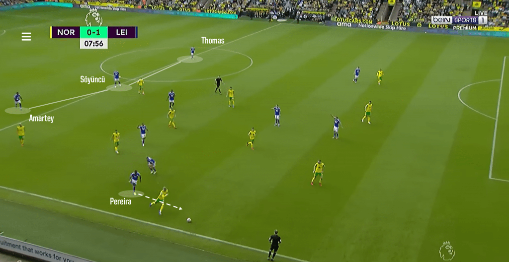 Leicester Back Five On Front Foot