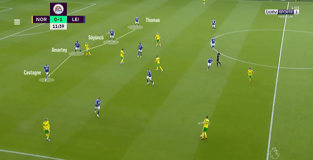 Leicester Back Four Out of Possession