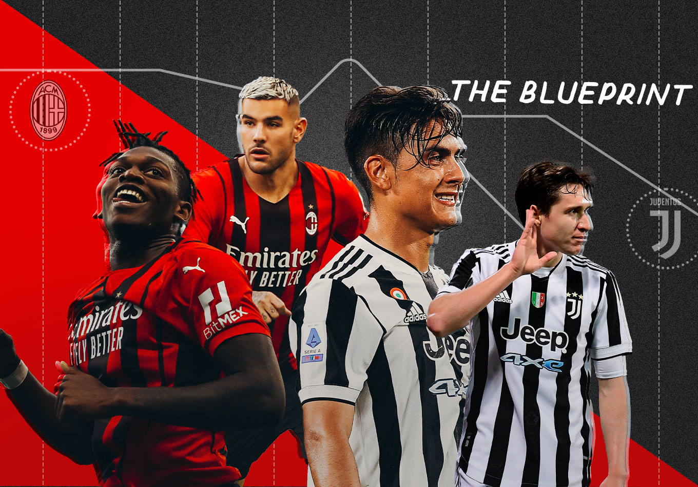 The Blueprint: Five Tactical Trends to Look out for in Juventus vs. Milan