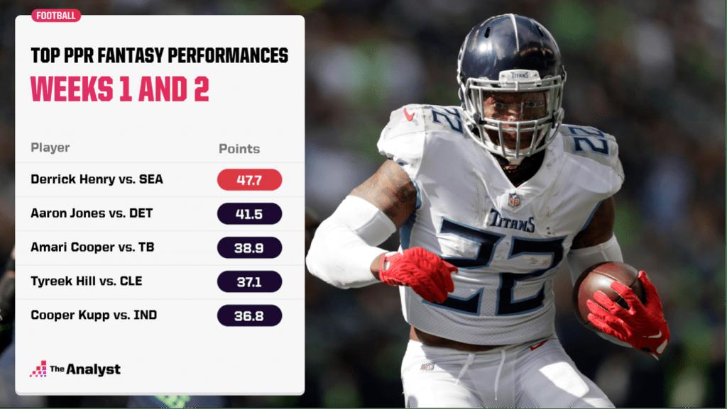 top fantasy running back performances