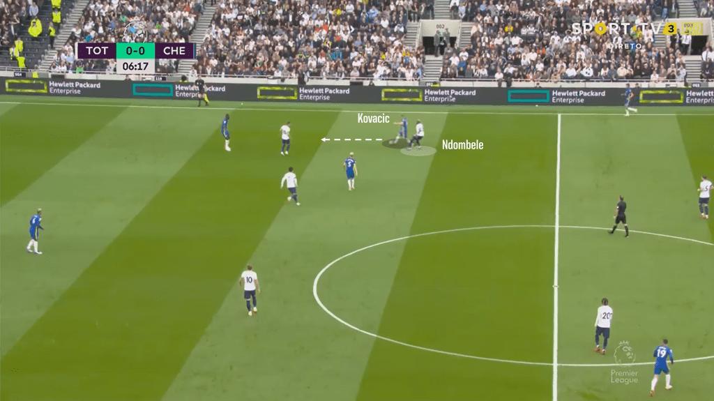 Spurs front three press 3