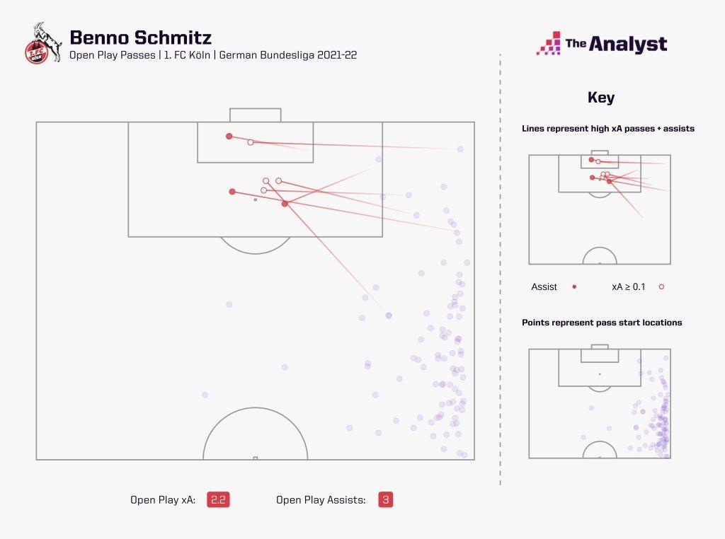 Benno Schmitz