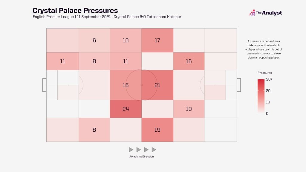 Crystal Palace pressurs vs Spurs by zone