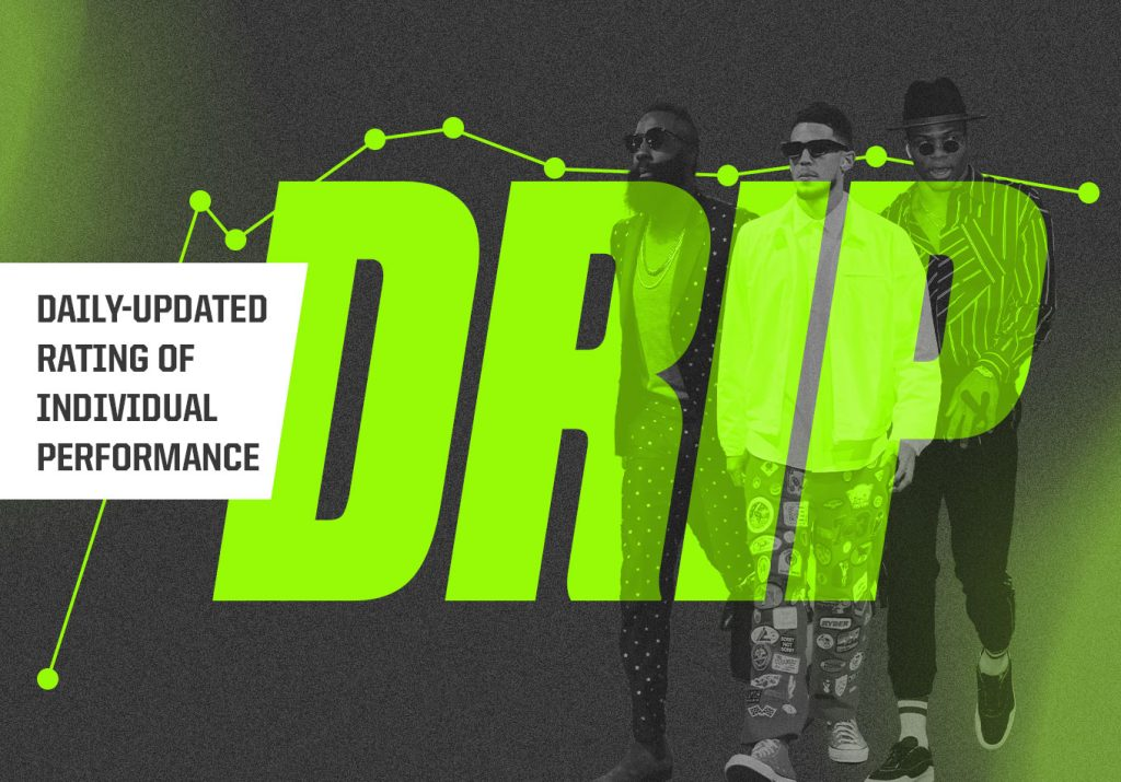 Introducing DRIP, Our Daily-Updated Rating of Individual Performance in the NBA