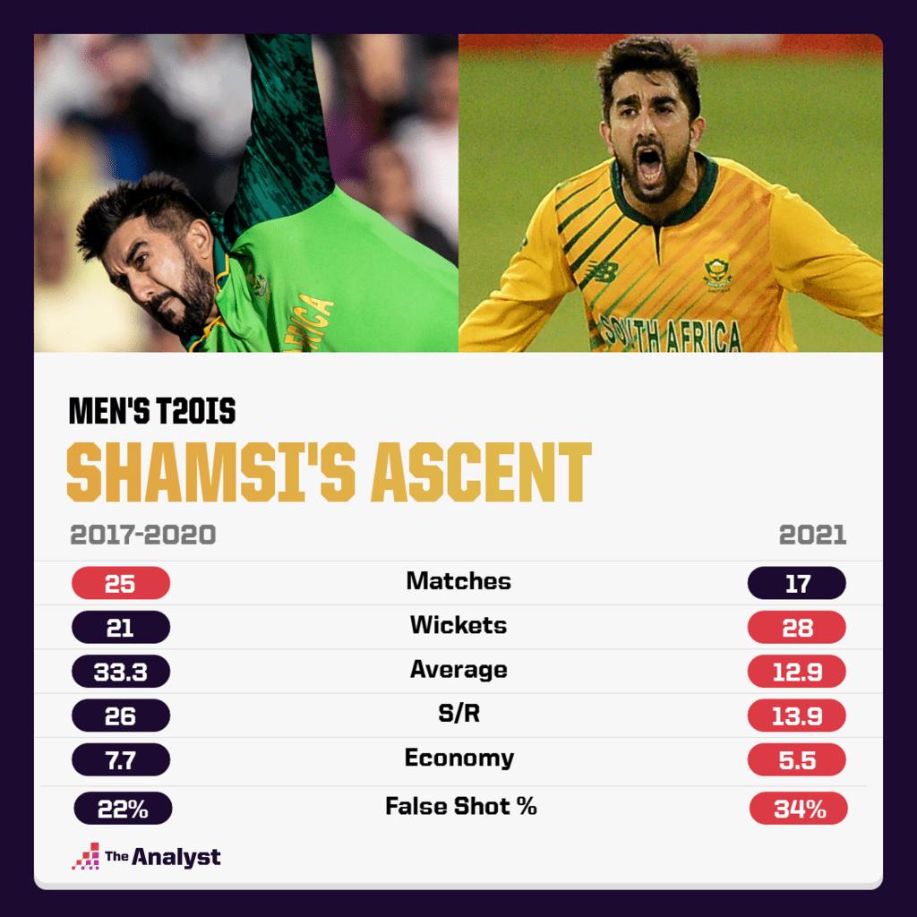 Shamsi's Ascent