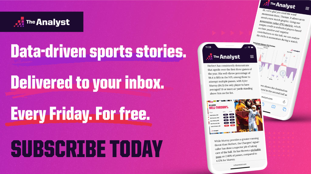 the-analyst-newsletter-ad