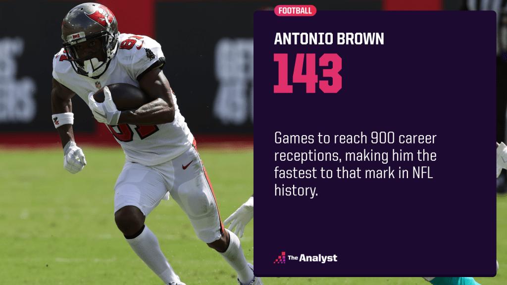 Antonio Brown's historic number